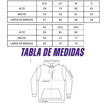 Productos MPM